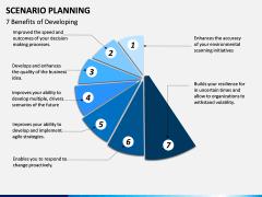 Scenario Planning PPT slide 15