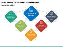 Data Protection Impact Assessment (DPIA) PPT Slide 14