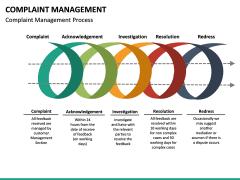 Complaint Management PPT slide 20