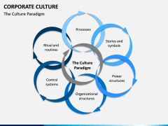 Corporate Culture PPT Slide 8