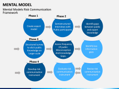 Mental Model PPT Slide 8