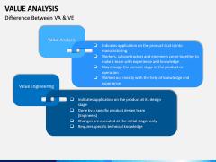 Value Analysis PPT Slide 13