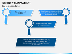 Territory Management PPT Slide 6