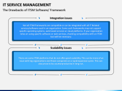 IT Service Management PPT slide 14
