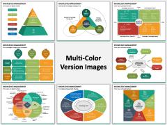 Knowledge Management PPT Slide MC Combined