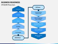 Business Readiness PPT Slide 8