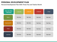 Personal Development Plan PPT Slide 40
