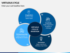 Virtuous Cycle PPT Slide 4