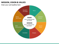 Mission, Vision and Values PPT Slide 40