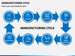 Manufacturing Cycle PPT Slide 1