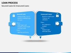 Loan Process PPT Slide 12