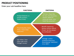 Product Positioning PPT Slide 32