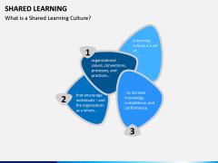 Shared Learning PPT Slide 2