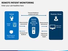 Remote Patient Monitoring PPT Slide 5