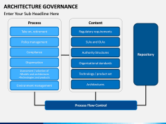 Architecture Governance PPT slide 8