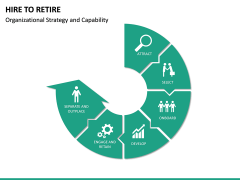 Hire to Retire PPT slide 15