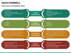 Sales Channels PPT Slide 34