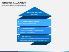 Resource Allocation PPT Slide 6