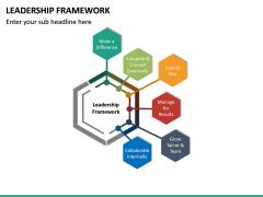 Leadership Framework PPT Slide 18
