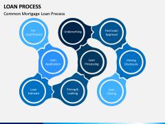 Loan Process PPT Slide 10