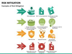 Risk Mitigation PPT Slide 22