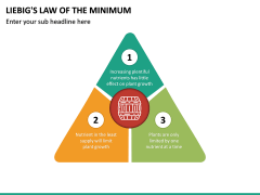 Liebig's Law of the Minimum PPT Slide 13