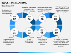 Industrial Relations PPT Slide 6