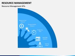 Resource Management PPT Slide 2