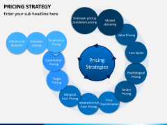 Pricing Strategy PPT Slide 1