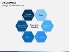Ergonomics PPT Slide 7