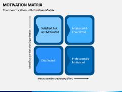 Motivation Matrix PPT Slide 2