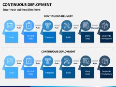 Continuous Deployment PPT Slide 5