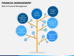 Financial Management PPT Slide 7