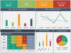 Risk Management Dashboard PPT Slide 4