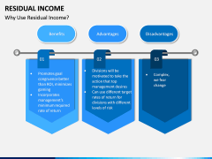 Residual Income PPT Slide 5