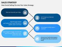 sales strategy PPT Slide 19