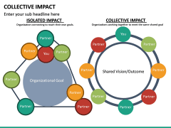 Collective Impact PPT Slide 26