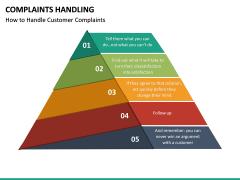 Complaints Handling PPT Slide 24