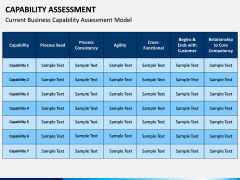 Capability Assessment PPT Slide 10