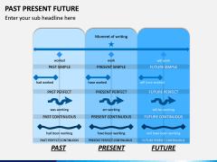 Past Present Future PPT Slide 4