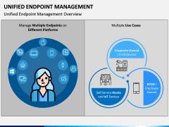 Unified Endpoint Management PPT Slide 1