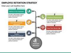 Employee Retention Strategy PPT slide 30