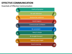Effective Communication PPT slide 30