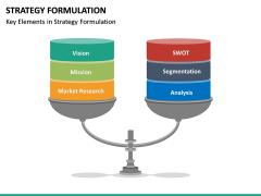 Strategy Formulation PPT slide 19