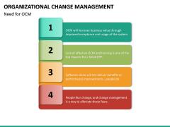 Organizational Change Management PPT Slide 25