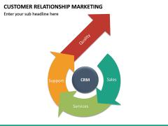 Customer Relationship Marketing PPT Slide 19