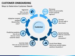 Customer Onboarding PPT Slide 12
