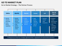 Go To Market Plan (GTM Plan) PPT Slide 24