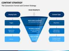 Content Strategy PPT Slide 6