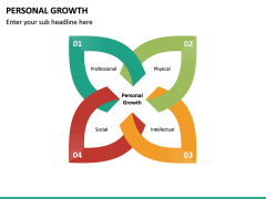 Personal Growth PPT Slide 32